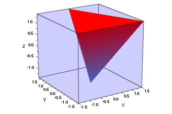 Illustrates a bounding box of a pyramid